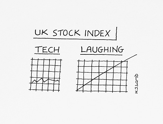 Uk Stock Index