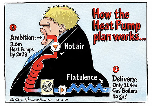 How the Heat Pump plan works...